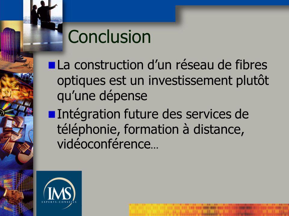 Conclusion La construction dun réseau de fibres optiques est un investissement plutôt quune dépense Intégration future des services de téléphonie, formation à distance, vidéoconférence...