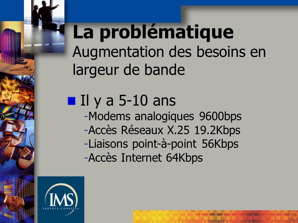 Il y a 5-10 ans -Modems analogiques 9600bps -Accès Réseaux X.25 19.2Kbps -Liaisons point-à-point 56Kbps -Accès Internet 64Kbps La problématique Augmentation des besoins en largeur de bande