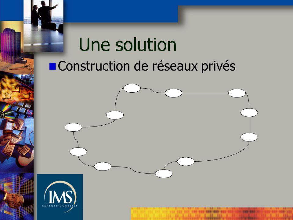 Construction de réseaux privés Une solution