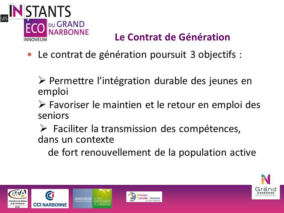 Le Contrat de Génération Le contrat de génération poursuit 3 objectifs : Permettre lintégration durable des jeunes en emploi Favoriser le maintien et le retour en emploi des seniors Faciliter la transmission des compétences, dans un contexte de fort renouvellement de la population active