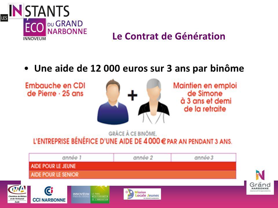 Une aide de 12 000 euros sur 3 ans par binôme