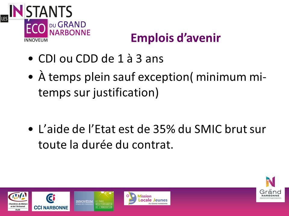 Emplois davenir CDI ou CDD de 1 à 3 ans À temps plein sauf exception( minimum mi- temps sur justification) Laide de lEtat est de 35% du SMIC brut sur toute la durée du contrat.