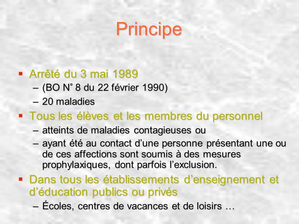 Principe Arrêté du 3 mai 1989 Arrêté du 3 mai 1989 –(BO N° 8 du 22 février 1990) –20 maladies Tous les élèves et les membres du personnel Tous les élè