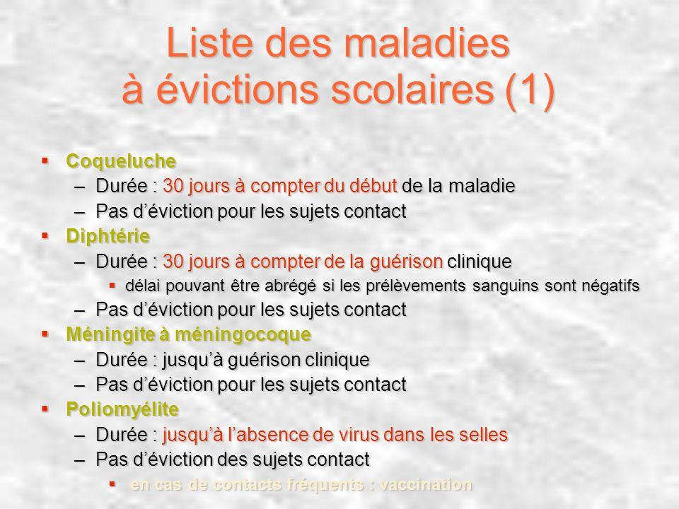 Liste des maladies à évictions scolaires (1) Coqueluche Coqueluche –Durée : 30 jours à compter du début de la maladie –Pas déviction pour les sujets c
