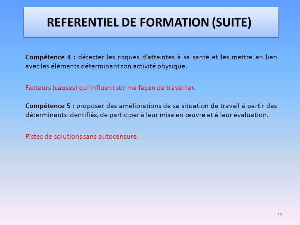 REFERENTIEL DE FORMATION (SUITE) Compétence 4 : détecter les risques datteintes à sa santé et les mettre en lien avec les éléments déterminant son act