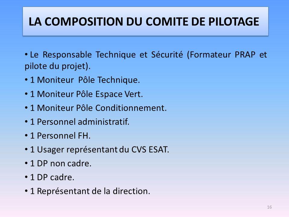 LA COMPOSITION DU COMITE DE PILOTAGE Le Responsable Technique et Sécurité (Formateur PRAP et pilote du projet). 1 Moniteur Pôle Technique. 1 Moniteur