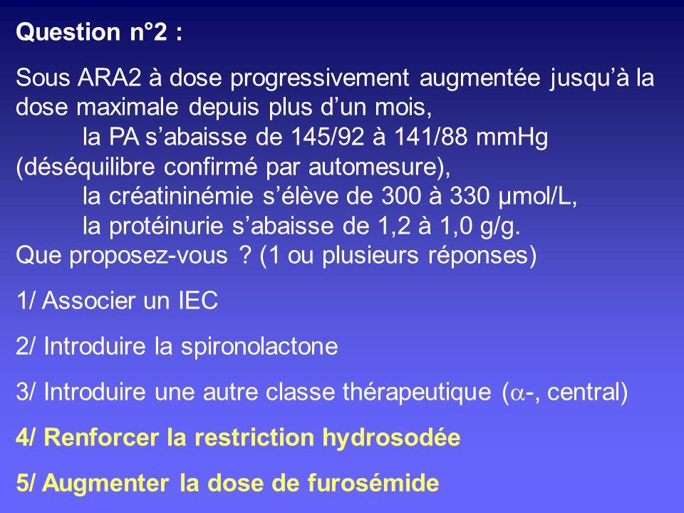 Question n°2 : Sous ARA2 à dose progressivement augmentée jusquà la dose maximale depuis plus dun mois, la PA sabaisse de 145/92 à 141/88 mmHg (déséqu
