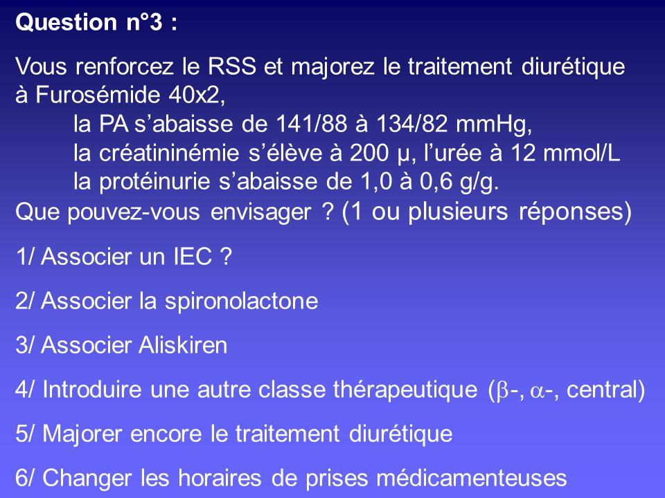Question n°3 : Vous renforcez le RSS et majorez le traitement diurétique à Furosémide 40x2, la PA sabaisse de 141/88 à 134/82 mmHg, la créatininémie s