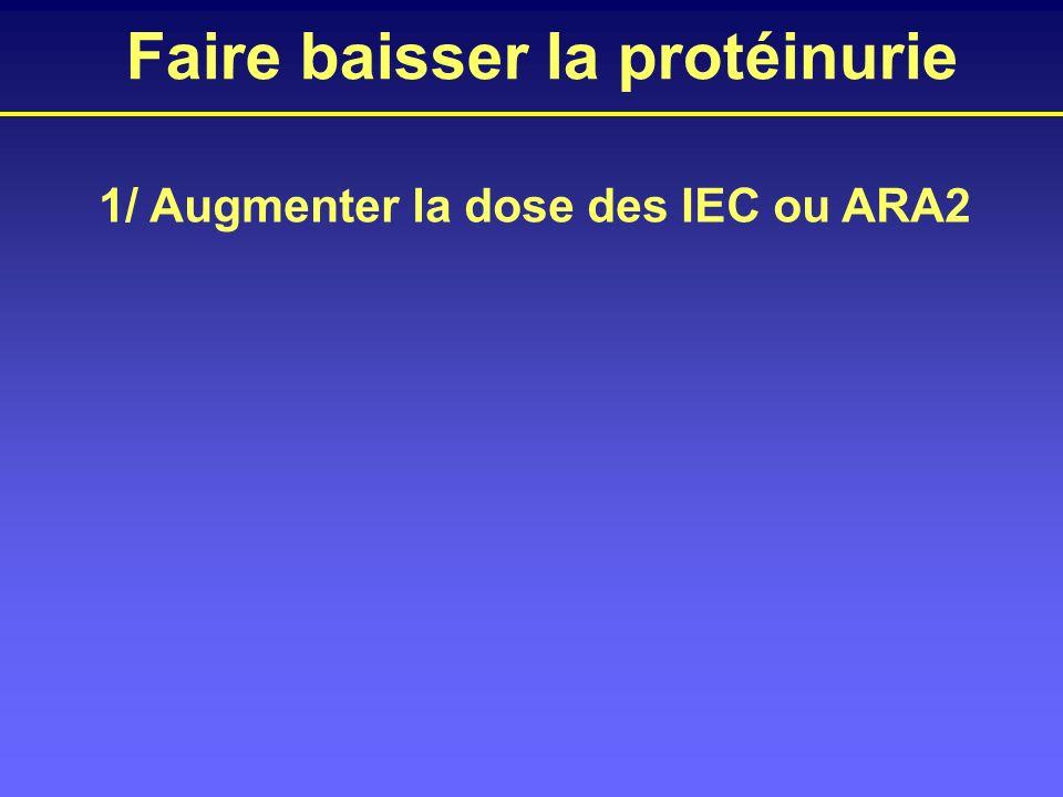 1/ Augmenter la dose des IEC ou ARA2 Faire baisser la protéinurie