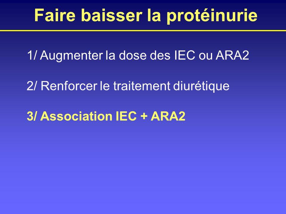 1/ Augmenter la dose des IEC ou ARA2 2/ Renforcer le traitement diurétique 3/ Association IEC + ARA2 Faire baisser la protéinurie