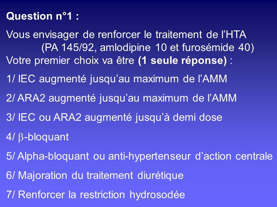 Question n°1 : Vous envisager de renforcer le traitement de lHTA (PA 145/92, amlodipine 10 et furosémide 40) Votre premier choix va être (1 seule répo