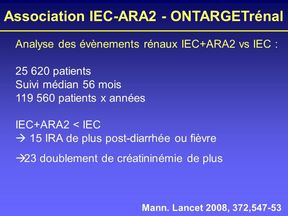 Mann. Lancet 2008, 372,547-53 Association IEC-ARA2 - ONTARGETrénal Analyse des évènements rénaux IEC+ARA2 vs IEC : 25 620 patients Suivi médian 56 moi