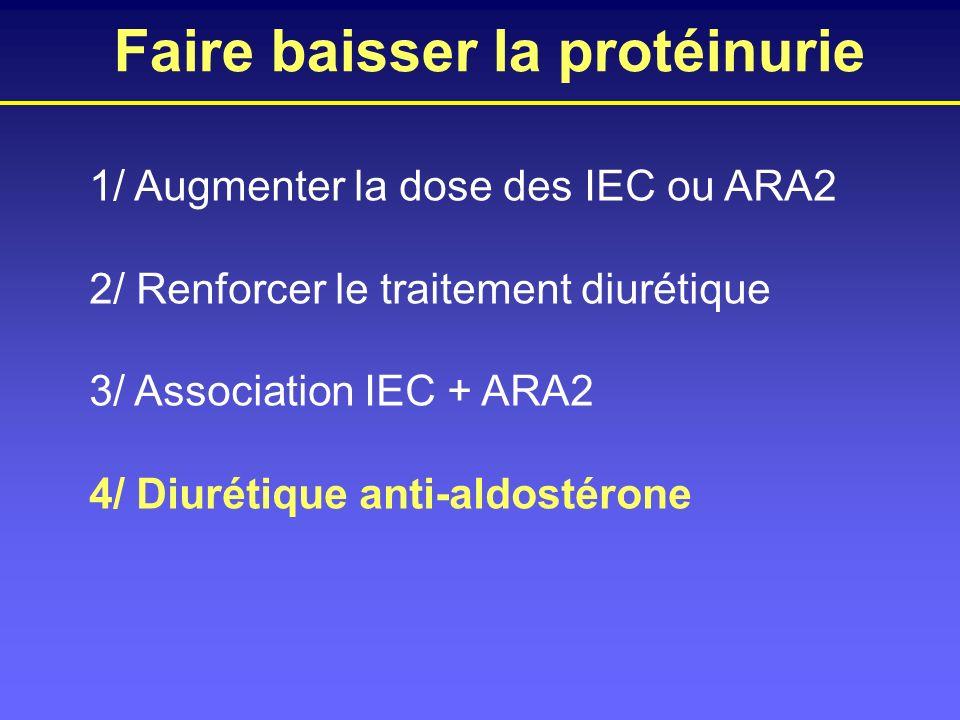 1/ Augmenter la dose des IEC ou ARA2 2/ Renforcer le traitement diurétique 3/ Association IEC + ARA2 4/ Diurétique anti-aldostérone Faire baisser la p