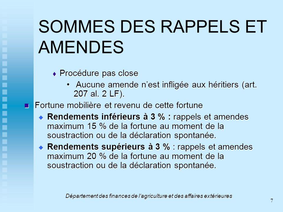 7 SOMMES DES RAPPELS ET AMENDES Procédure pas close Procédure pas close Aucune amende nest infligée aux héritiers (art. 207 al. 2 LF). Aucune amende n
