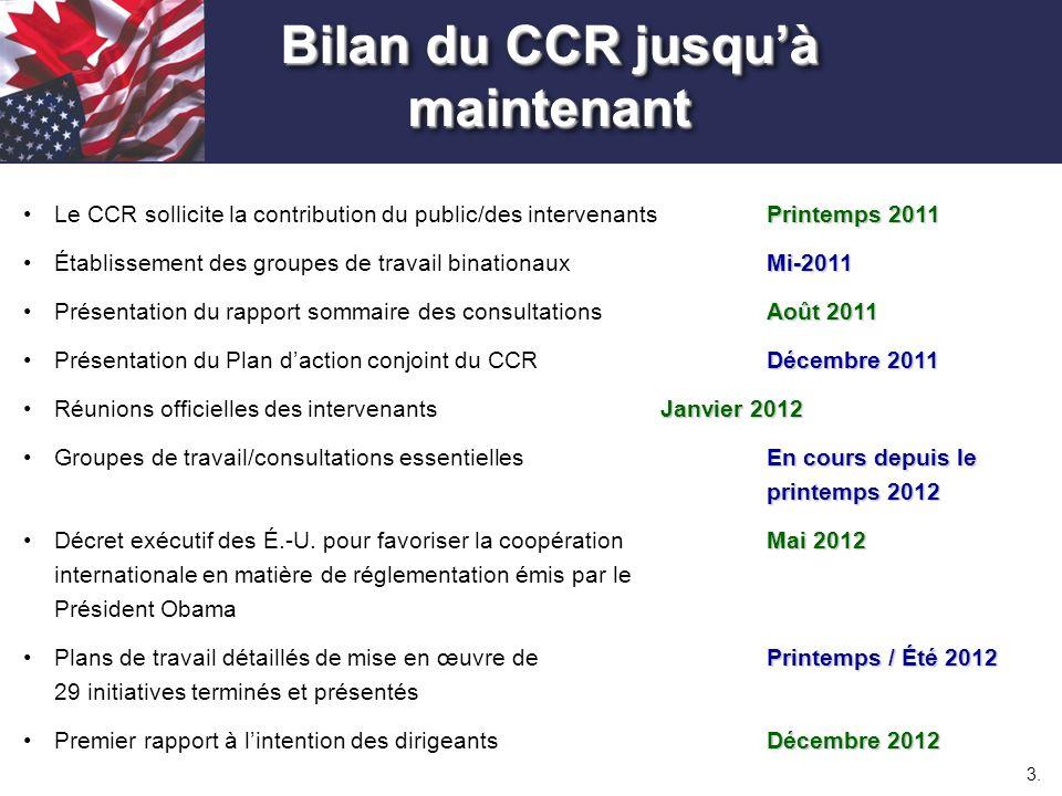 3. Printemps 2011Le CCR sollicite la contribution du public/des intervenantsPrintemps 2011 Mi-2011Établissement des groupes de travail binationaux Mi-