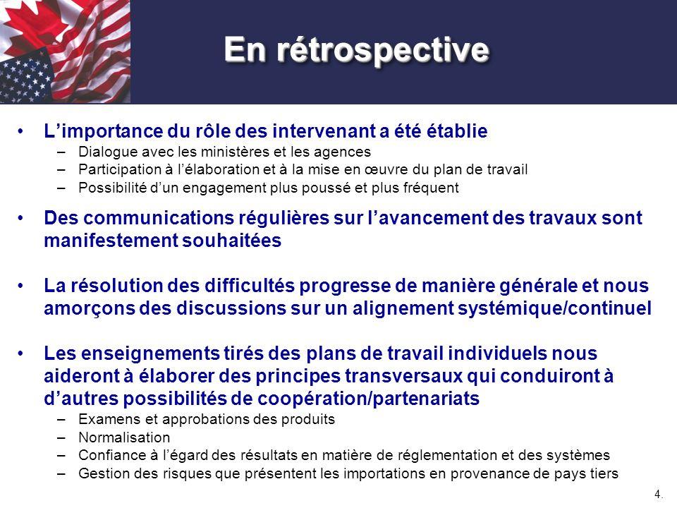 4. En rétrospective Limportance du rôle des intervenant a été établie –Dialogue avec les ministères et les agences –Participation à lélaboration et à