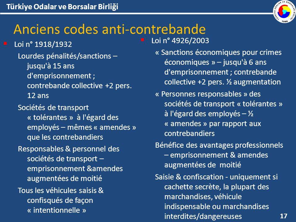 Türkiye Odalar ve Borsalar Birliği Anciens codes anti-contrebande Loi n° 1918/1932 Lourdes pénalités/sanctions – jusqu à 15 ans d emprisonnement ; contrebande collective +2 pers.