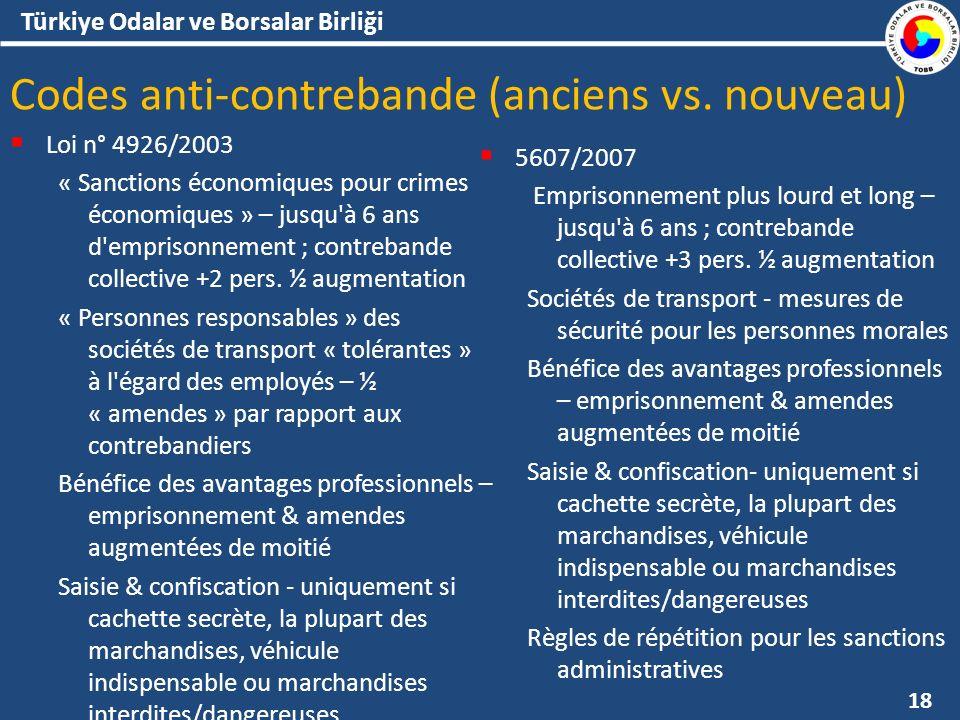 Türkiye Odalar ve Borsalar Birliği Codes anti-contrebande (anciens vs.