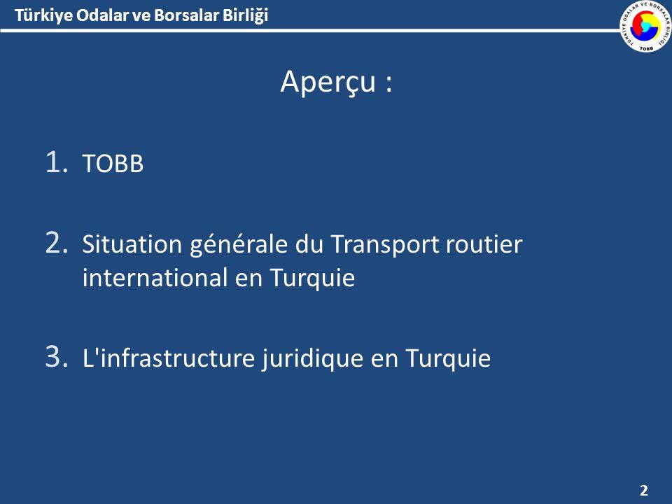 Türkiye Odalar ve Borsalar Birliği UNION DES CHAMBRES ET BOURSES DES MARCHANDISES DE TURQUIE (TOBB)