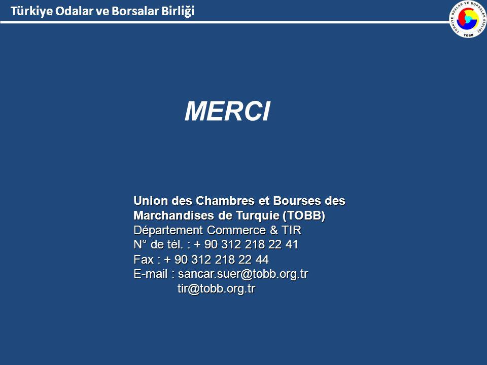 Türkiye Odalar ve Borsalar Birliği Union des Chambres et Bourses des Marchandises de Turquie (TOBB) Département Commerce & TIR N° de tél.
