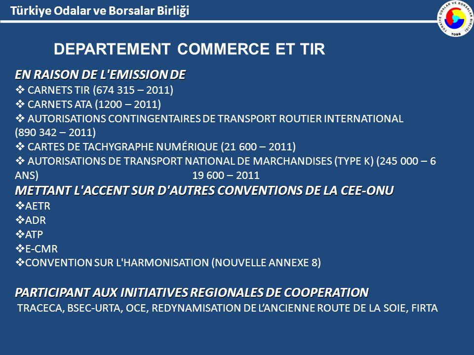 Türkiye Odalar ve Borsalar Birliği EN RAISON DE L EMISSION DE CARNETS TIR (674 315 – 2011) CARNETS ATA (1200 – 2011) AUTORISATIONS CONTINGENTAIRES DE TRANSPORT ROUTIER INTERNATIONAL (890 342 – 2011) CARTES DE TACHYGRAPHE NUMÉRIQUE (21 600 – 2011) AUTORISATIONS DE TRANSPORT NATIONAL DE MARCHANDISES (TYPE K) (245 000 – 6 ANS) 19 600 – 2011 METTANT L ACCENT SUR D AUTRES CONVENTIONS DE LA CEE-ONU AETR ADR ATP E-CMR CONVENTION SUR L HARMONISATION (NOUVELLE ANNEXE 8) PARTICIPANT AUX INITIATIVES REGIONALES DE COOPERATION PARTICIPANT AUX INITIATIVES REGIONALES DE COOPERATION TRACECA, BSEC-URTA, OCE, REDYNAMISATION DE LANCIENNE ROUTE DE LA SOIE, FIRTA DEPARTEMENT COMMERCE ET TIR