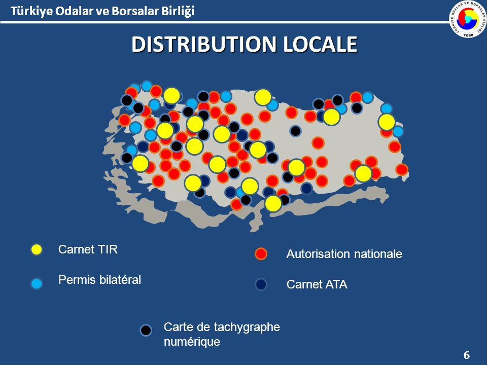 Türkiye Odalar ve Borsalar Birliği 6 DISTRIBUTION LOCALE