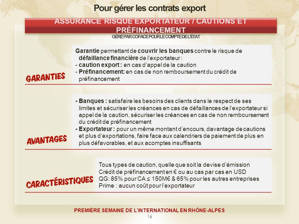 16 PREMIÈRE SEMAINE DE LINTERNATIONAL EN RHÔNE-ALPES Pour gérer les contrats export ASSURANCE RISQUE EXPORTATEUR / CAUTIONS ET PRÉFINANCEMENT GÉRÉ PAR COFACE POUR LE COMPTE DE LÉTAT Garantie permettant de couvrir les banques contre le risque de défaillance financière de lexportateur : -caution export : en cas dappel de la caution -Préfinancement: en cas de non remboursement du crédit de préfinancement Garantie permettant de couvrir les banques contre le risque de défaillance financière de lexportateur : -caution export : en cas dappel de la caution -Préfinancement: en cas de non remboursement du crédit de préfinancement - Banques : satisfaire les besoins des clients dans le respect de ses limites et sécuriser les créances en cas de défaillances de lexportateur si appel de la caution, sécuriser les créances en cas de non remboursement du crédit de préfinancement - Exportateur : pour un même montant dencours, davantage de cautions et plus dexportations, faire face aux calendriers de paiement de plus en plus défavorables, et aux acomptes insuffisants - Banques : satisfaire les besoins des clients dans le respect de ses limites et sécuriser les créances en cas de défaillances de lexportateur si appel de la caution, sécuriser les créances en cas de non remboursement du crédit de préfinancement - Exportateur : pour un même montant dencours, davantage de cautions et plus dexportations, faire face aux calendriers de paiement de plus en plus défavorables, et aux acomptes insuffisants Tous types de caution, quelle que soit la devise démission Crédit de préfinancement en ou au cas par cas en USD QG: 85% pour CA 150M & 65% pour les autres entreprises Prime : aucun coût pour lexportateur Tous types de caution, quelle que soit la devise démission Crédit de préfinancement en ou au cas par cas en USD QG: 85% pour CA 150M & 65% pour les autres entreprises Prime : aucun coût pour lexportateur