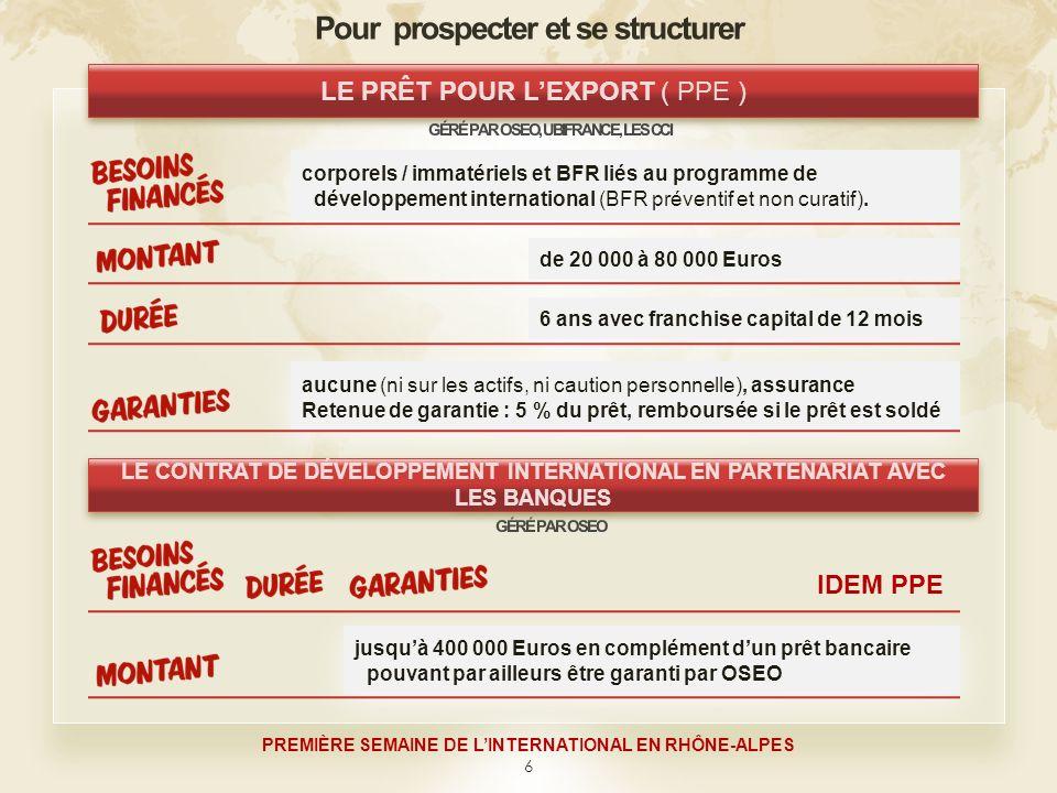 6 PREMIÈRE SEMAINE DE LINTERNATIONAL EN RHÔNE-ALPES corporels / immatériels et BFR liés au programme de développement international (BFR préventif et non curatif).
