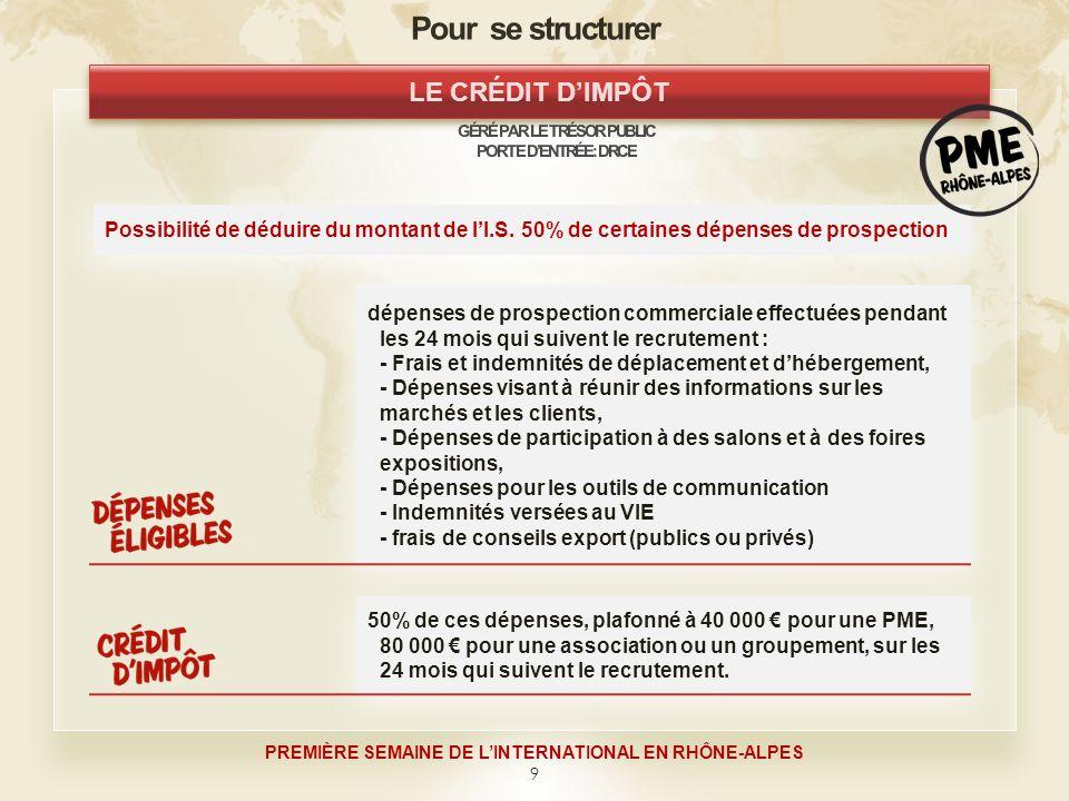 9 PREMIÈRE SEMAINE DE LINTERNATIONAL EN RHÔNE-ALPES Pour se structurer LE CRÉDIT DIMPÔT GÉRÉ PAR LE TRÉSOR PUBLIC PORTE DENTRÉE: DRCE dépenses de prospection commerciale effectuées pendant les 24 mois qui suivent le recrutement : - Frais et indemnités de déplacement et dhébergement, - Dépenses visant à réunir des informations sur les marchés et les clients, - Dépenses de participation à des salons et à des foires expositions, - Dépenses pour les outils de communication - Indemnités versées au VIE - frais de conseils export (publics ou privés) dépenses de prospection commerciale effectuées pendant les 24 mois qui suivent le recrutement : - Frais et indemnités de déplacement et dhébergement, - Dépenses visant à réunir des informations sur les marchés et les clients, - Dépenses de participation à des salons et à des foires expositions, - Dépenses pour les outils de communication - Indemnités versées au VIE - frais de conseils export (publics ou privés) 50% de ces dépenses, plafonné à 40 000 pour une PME, 80 000 pour une association ou un groupement, sur les 24 mois qui suivent le recrutement.