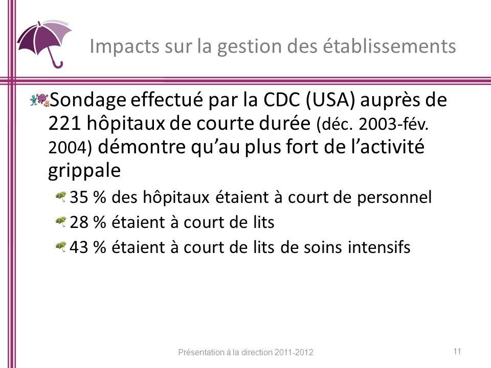 Impacts sur la gestion des établissements Sondage effectué par la CDC (USA) auprès de 221 hôpitaux de courte durée (déc. 2003-fév. 2004) démontre quau