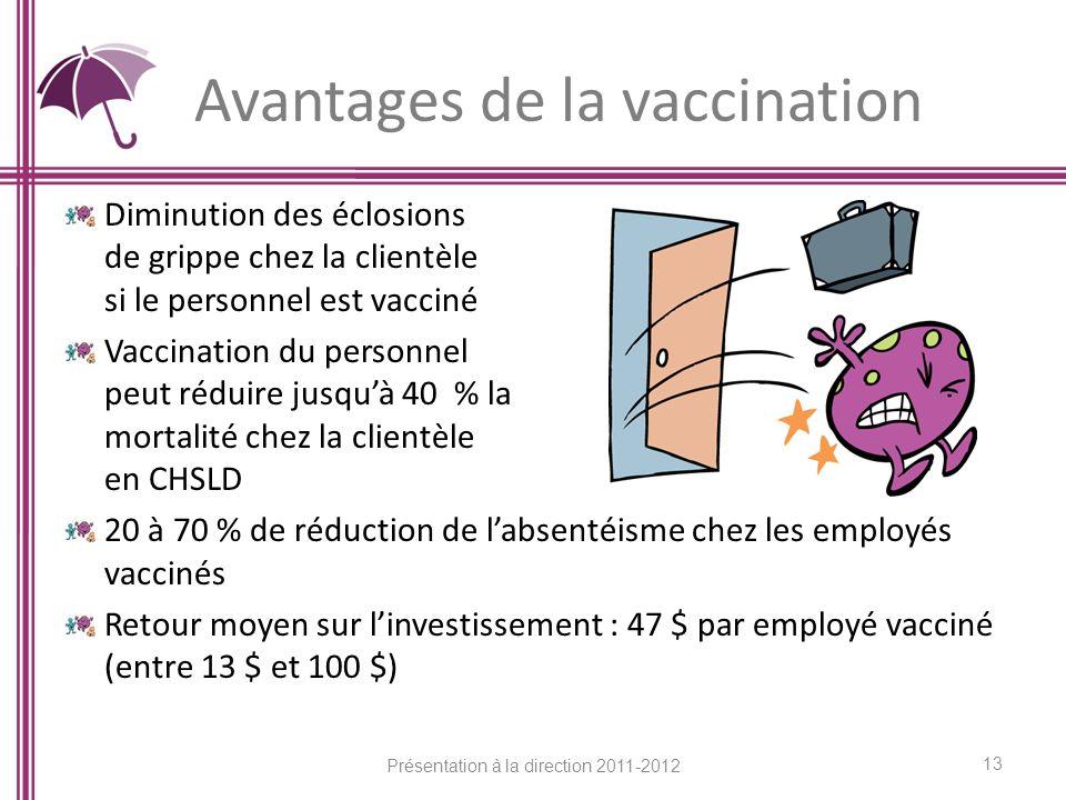 Avantages de la vaccination Diminution des éclosions de grippe chez la clientèle si le personnel est vacciné Vaccination du personnel peut réduire jus