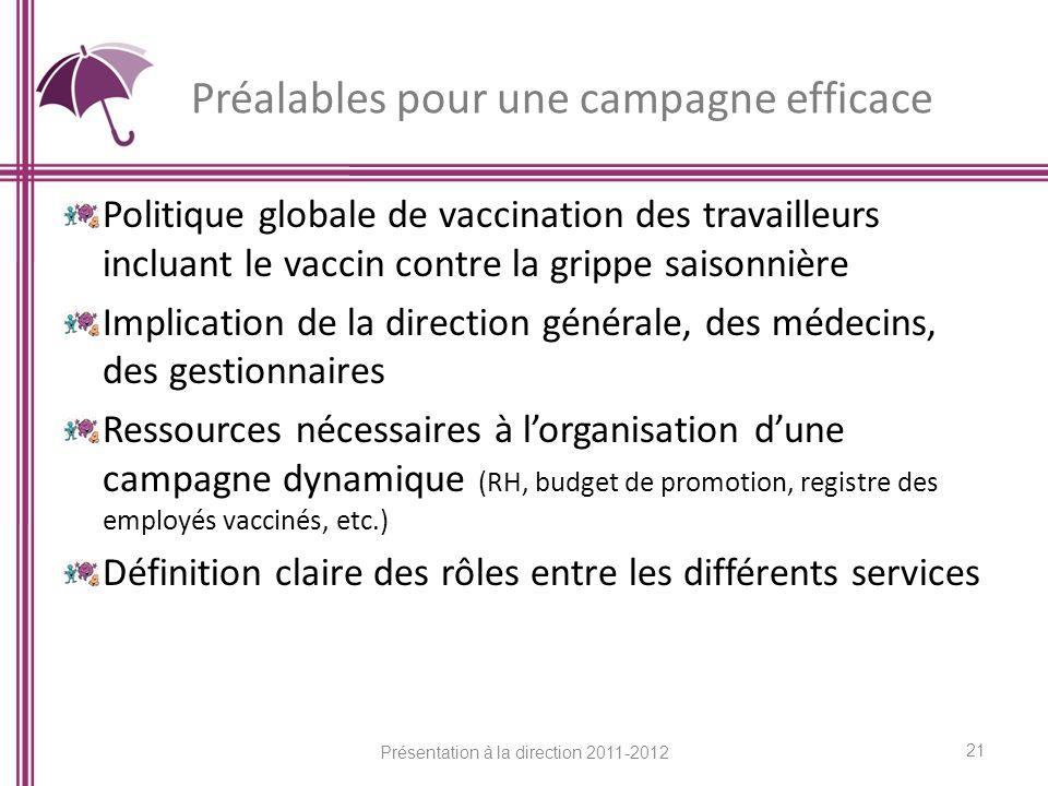 Préalables pour une campagne efficace Politique globale de vaccination des travailleurs incluant le vaccin contre la grippe saisonnière Implication de