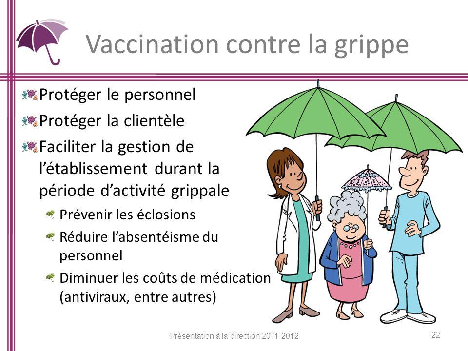 Vaccination contre la grippe Protéger le personnel Protéger la clientèle Faciliter la gestion de létablissement durant la période dactivité grippale P