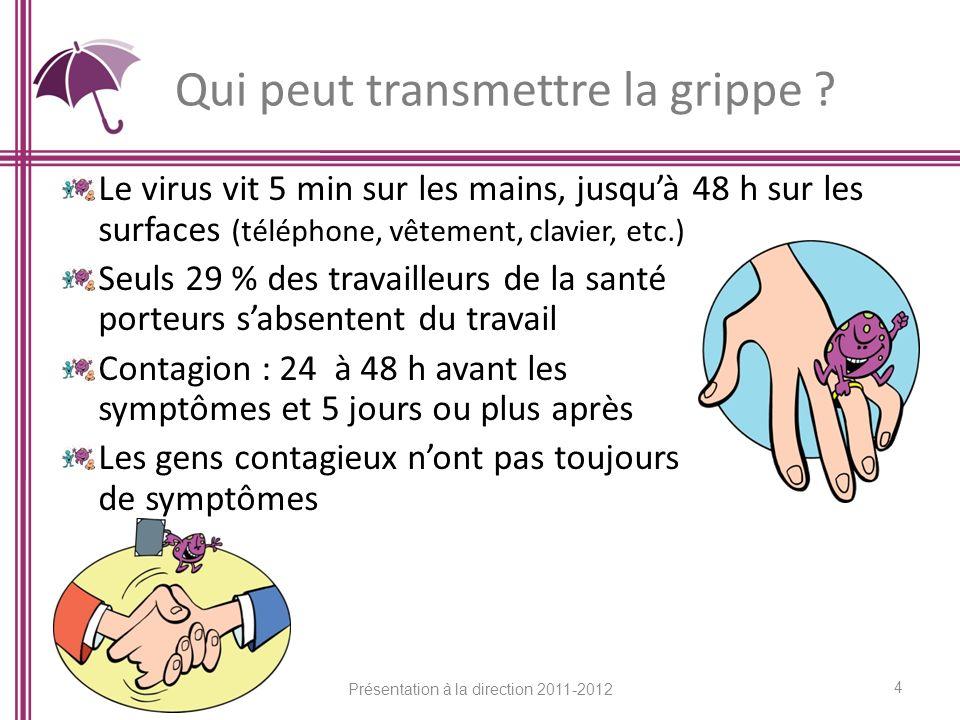 Qui peut transmettre la grippe ? Le virus vit 5 min sur les mains, jusquà 48 h sur les surfaces (téléphone, vêtement, clavier, etc.) Seuls 29 % des tr