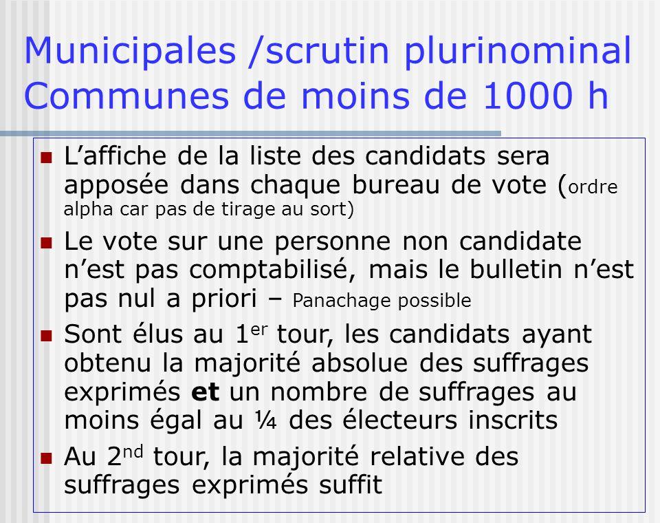 Municipales /scrutin plurinominal Communes de moins de 1000 h Laffiche de la liste des candidats sera apposée dans chaque bureau de vote ( ordre alpha