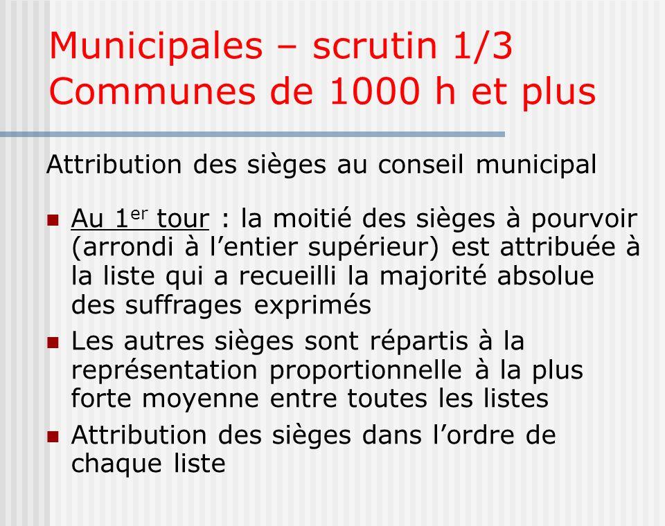 Municipales – scrutin 1/3 Communes de 1000 h et plus Attribution des sièges au conseil municipal Au 1 er tour : la moitié des sièges à pourvoir (arron
