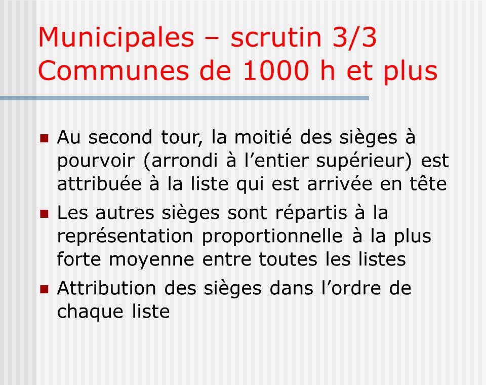 Municipales – scrutin 3/3 Communes de 1000 h et plus Au second tour, la moitié des sièges à pourvoir (arrondi à lentier supérieur) est attribuée à la