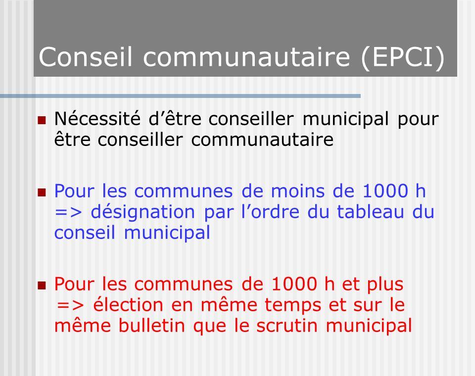 Conseil communautaire (EPCI) Nécessité dêtre conseiller municipal pour être conseiller communautaire Pour les communes de moins de 1000 h => désignati