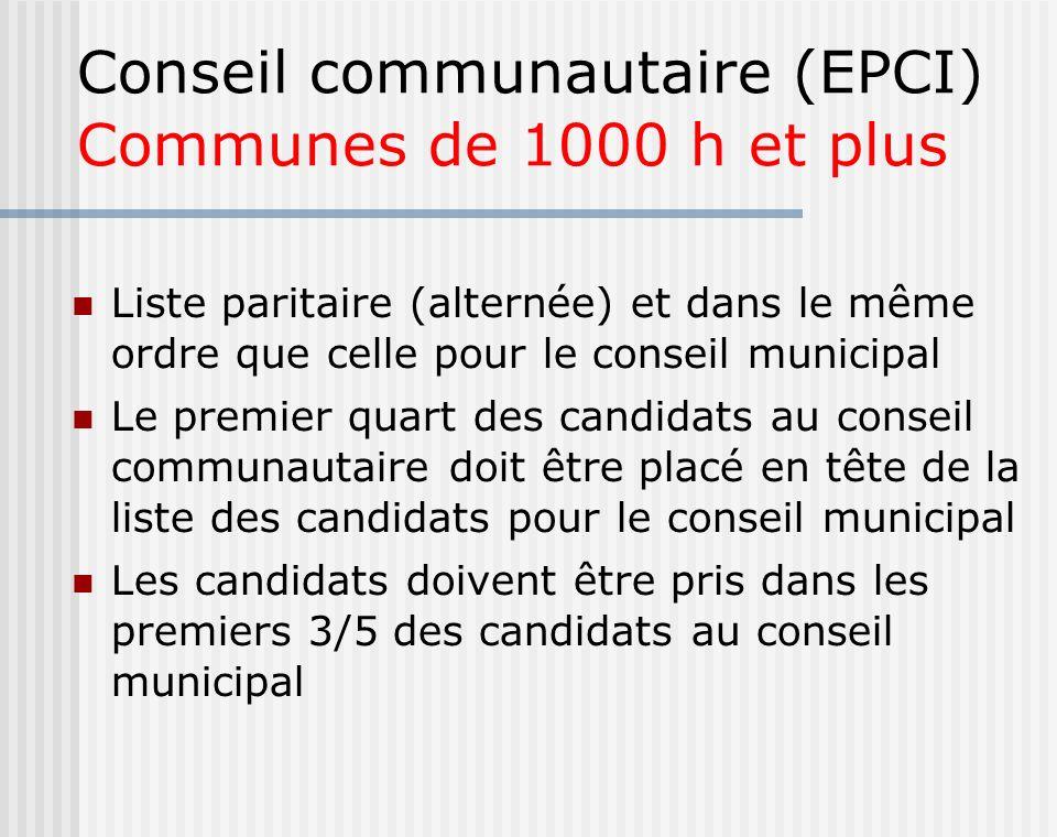 Conseil communautaire (EPCI) Communes de 1000 h et plus Liste paritaire (alternée) et dans le même ordre que celle pour le conseil municipal Le premie