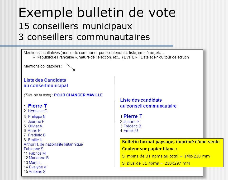Exemple bulletin de vote 15 conseillers municipaux 3 conseillers communautaires Mentions facultatives (nom de la commune,, parti soutenant la liste, e
