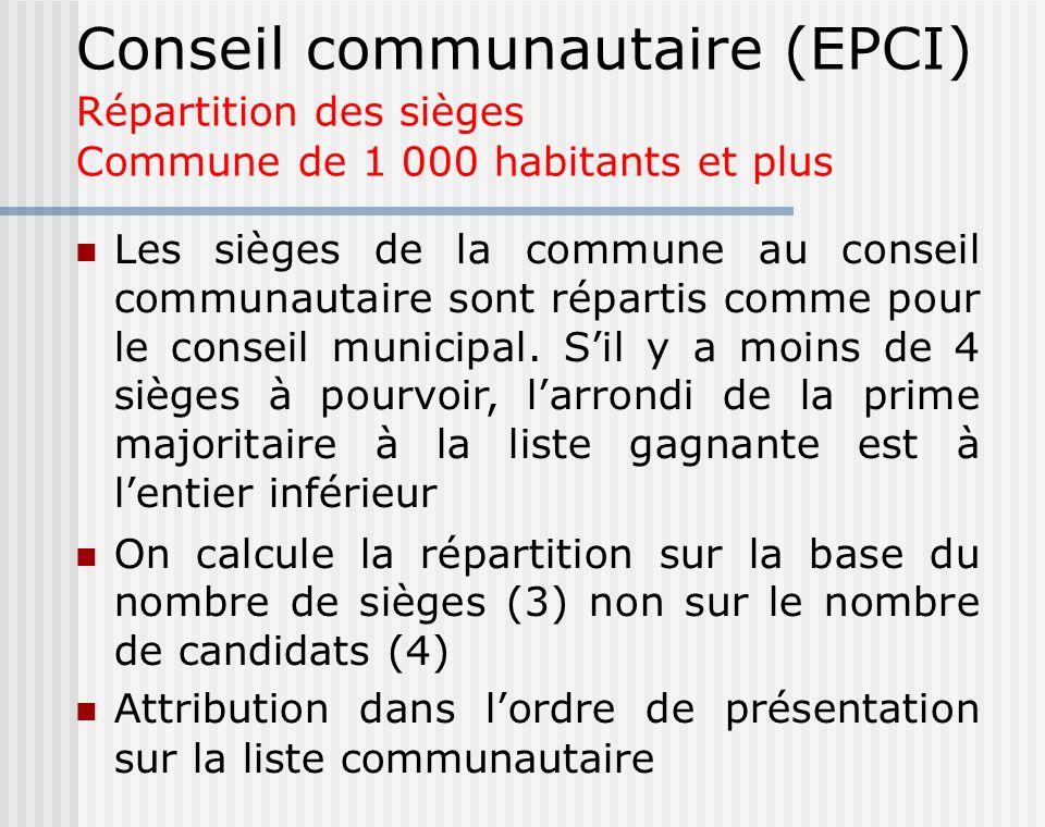 Conseil communautaire (EPCI) Répartition des sièges Commune de 1 000 habitants et plus Les sièges de la commune au conseil communautaire sont répartis