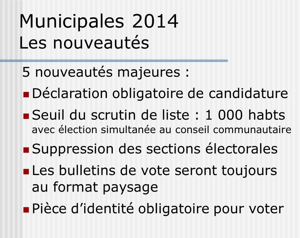 Conseil municipal Candidatures et mode de scrutin Deux cas de figure : Communes de moins de 1000 habitants Communes de 1000 habitants et plus