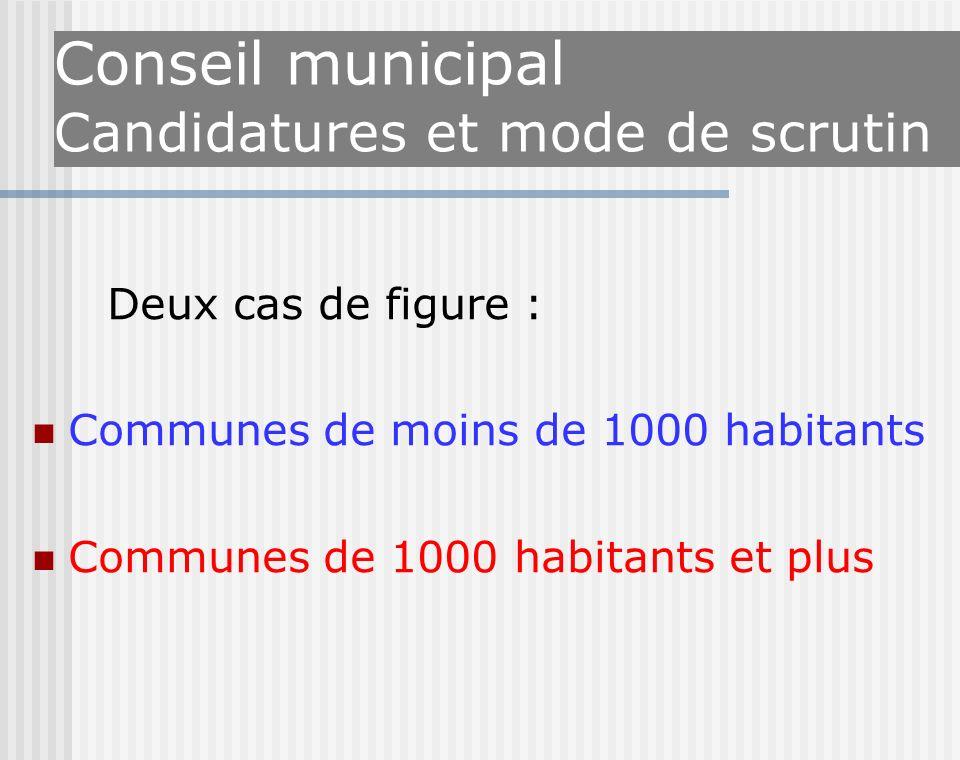 Conseil communautaire (EPCI) Répartition des sièges Commune de 1 000 habitants et plus Les sièges de la commune au conseil communautaire sont répartis comme pour le conseil municipal.