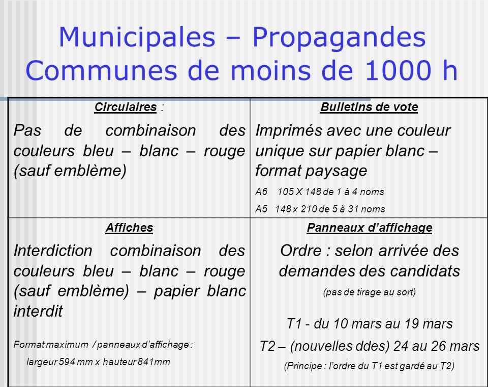 Municipales – Propagandes Communes de moins de 1000 h Circulaires : Pas de combinaison des couleurs bleu – blanc – rouge (sauf emblème) Bulletins de v
