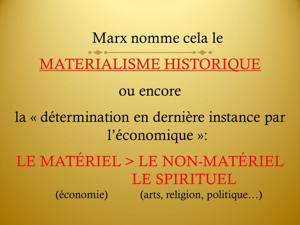 Marx nomme cela le MATERIALISME HISTORIQUE ou encore la « détermination en dernière instance par léconomique »: LE MATÉRIEL > LE NON-MATÉRIEL LE SPIRI