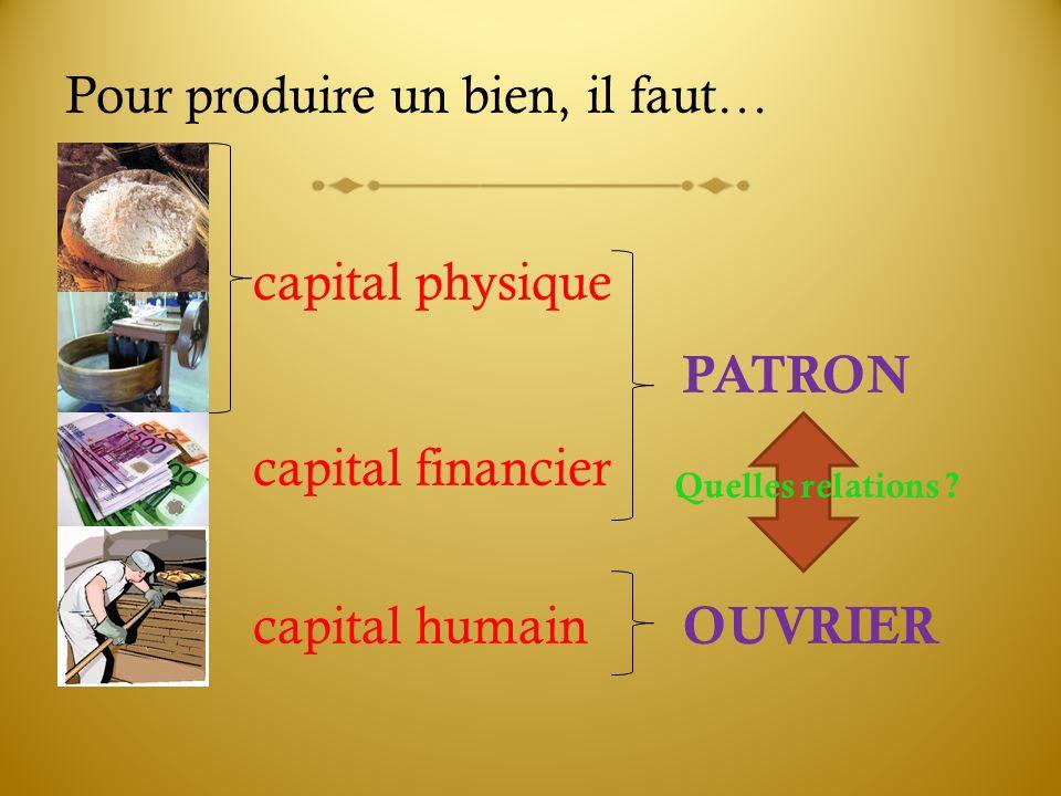 Pour produire un bien, il faut… capital physique PATRON capital financier capital humain OUVRIER Quelles relations ?