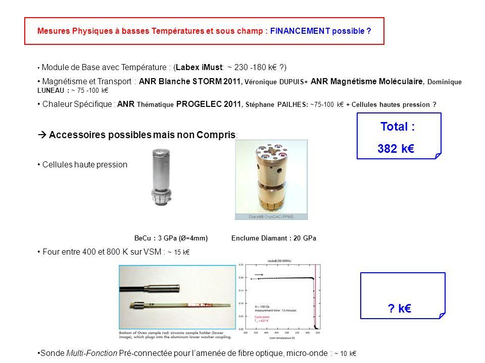 Mesures Physiques à basses Températures et sous champ : FINANCEMENT possible ? Module de Base avec Température : (Labex iMust: ~ 230 -180 k ?) Magnéti