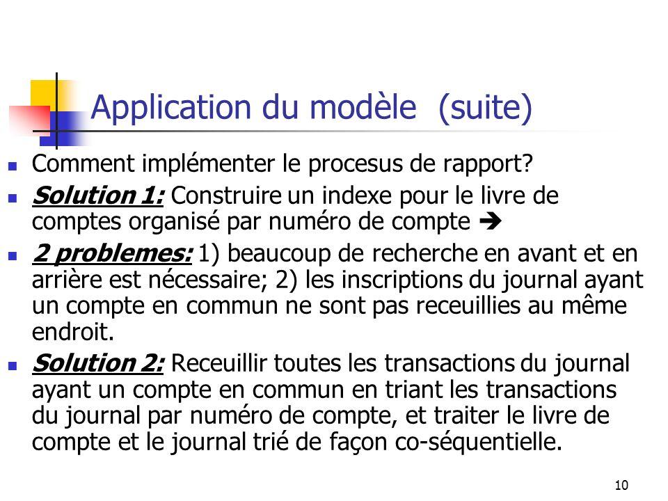 10 Application du modèle (suite) Comment implémenter le procesus de rapport? Solution 1: Construire un indexe pour le livre de comptes organisé par nu
