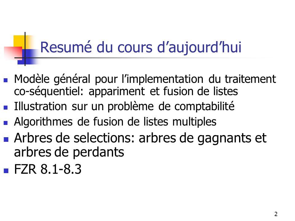 2 Resumé du cours daujourdhui Modèle général pour limplementation du traitement co-séquentiel: appariment et fusion de listes Illustration sur un prob
