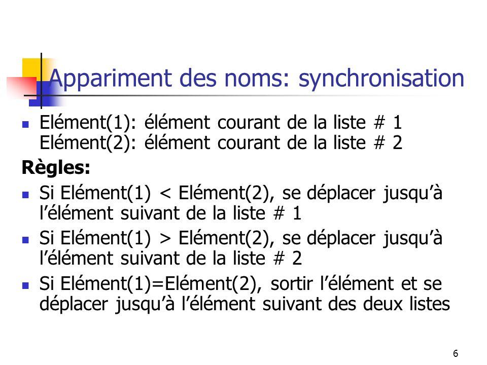 6 Appariment des noms: synchronisation Elément(1): élément courant de la liste # 1 Elément(2): élément courant de la liste # 2 Règles: Si Elément(1) <